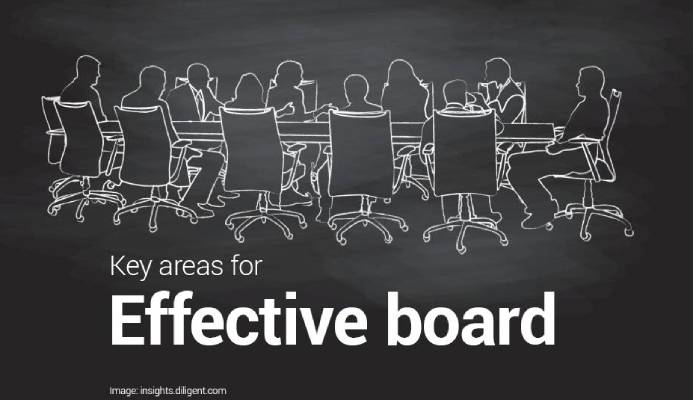 Board responsible for company's success… and failure